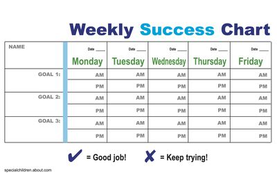 weekly success chart